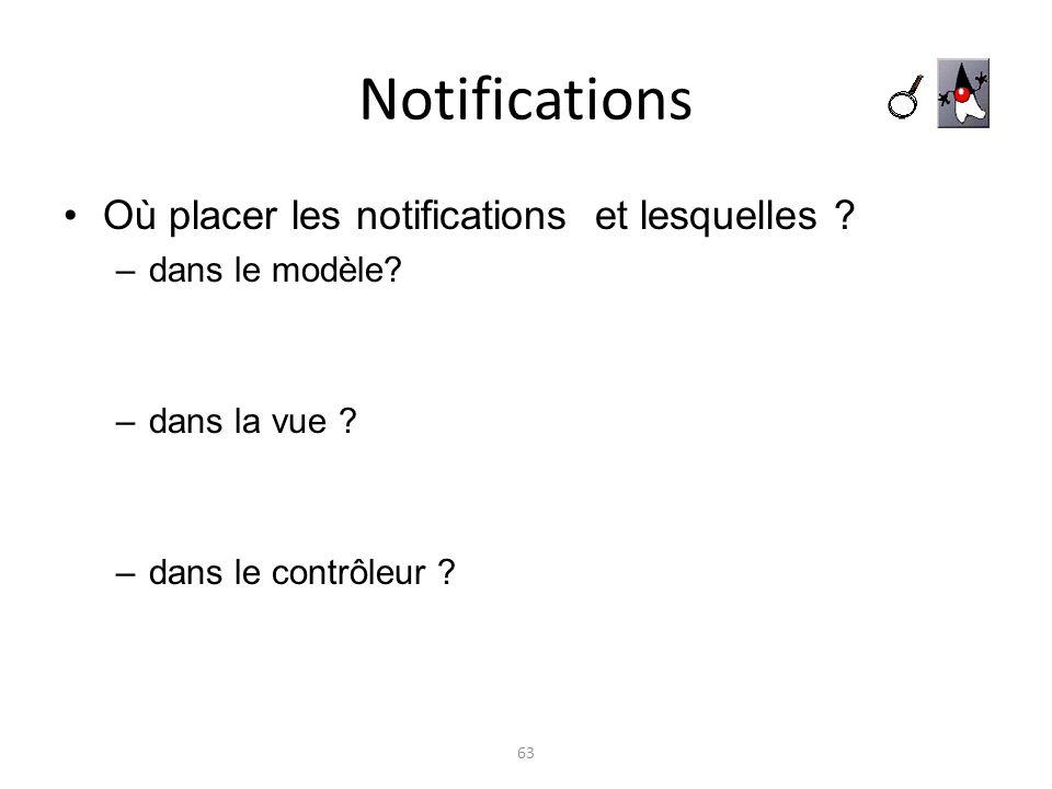 Notifications Où placer les notifications et lesquelles ? –dans le modèle? –dans la vue ? –dans le contrôleur ? 63