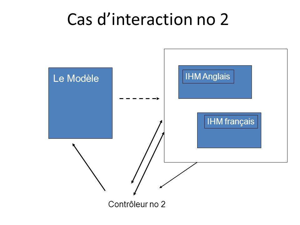 Cas dinteraction no 2 Le Modèle IHM Anglais IHM français Contrôleur no 2