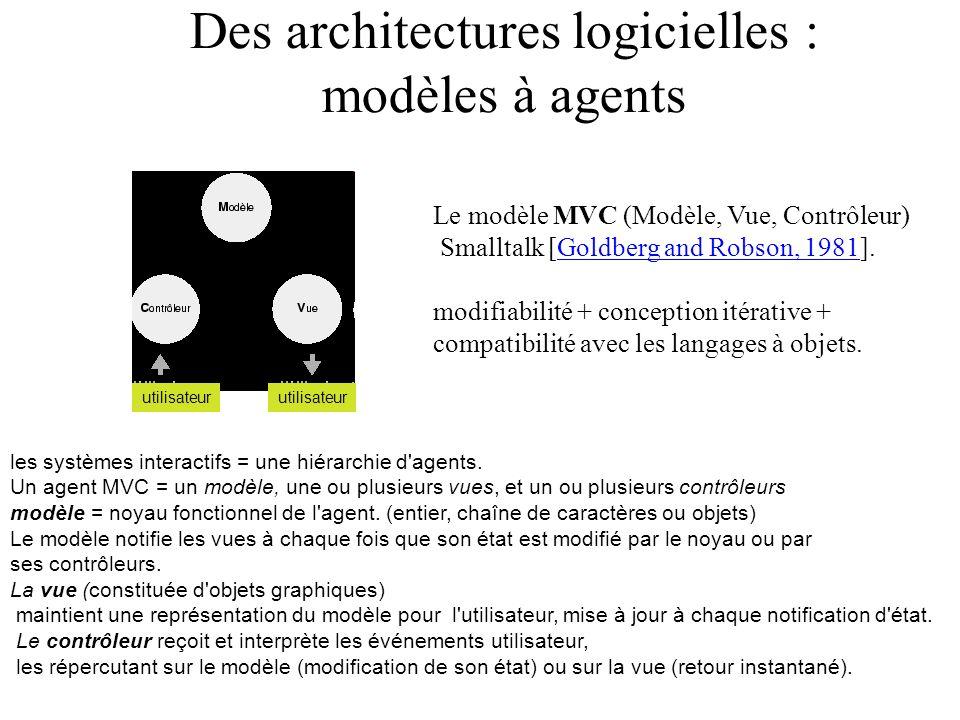 Des architectures logicielles : modèles à agents utilisateur Le modèle MVC (Modèle, Vue, Contrôleur) Smalltalk [Goldberg and Robson, 1981].Goldberg an