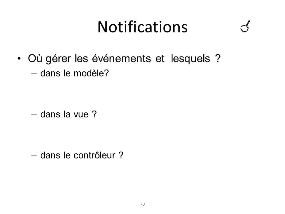 Notifications Où gérer les événements et lesquels ? –dans le modèle? –dans la vue ? –dans le contrôleur ? 70