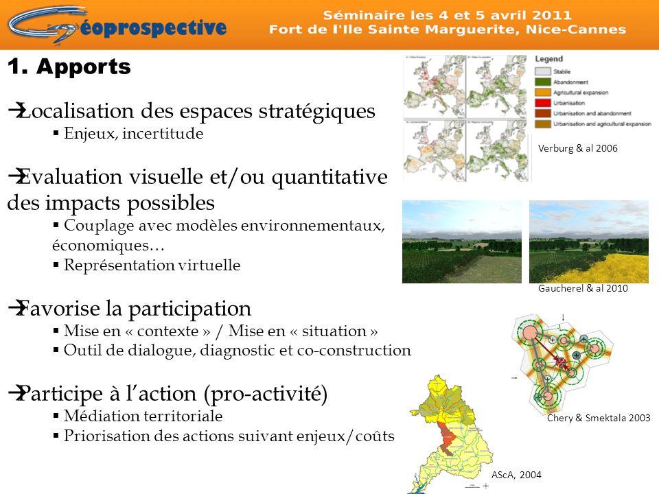 1. Apports Localisation des espaces stratégiques Enjeux, incertitude Evaluation visuelle et/ou quantitative des impacts possibles Couplage avec modèle