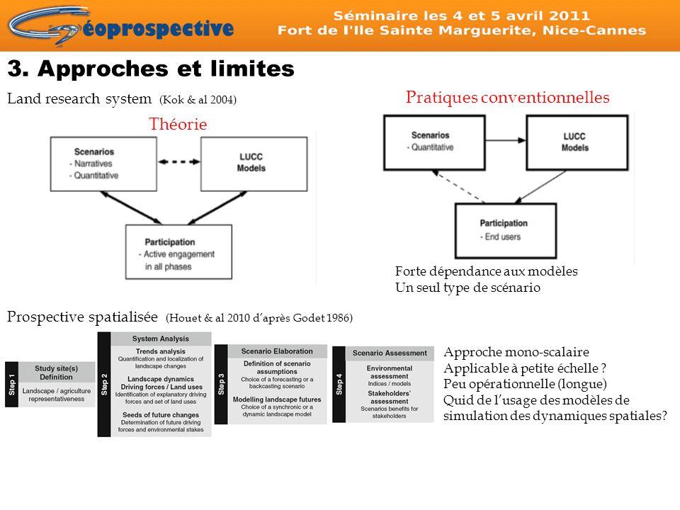 3. Approches et limites Land research system (Kok & al 2004) Prospective spatialisée (Houet & al 2010 daprès Godet 1986) Théorie Pratiques conventionn