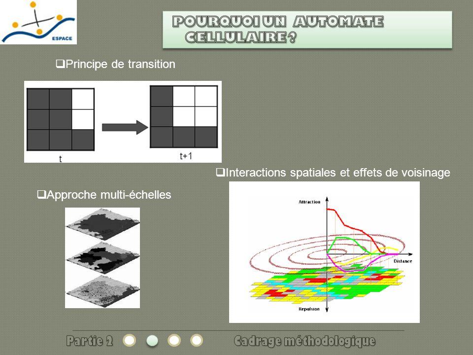 Interactions spatiales et effets de voisinage Principe de transition Approche multi-échelles