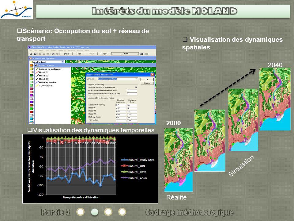 Visualisation des dynamiques spatiales Visualisation des dynamiques temporelles Réalité Simulation Scénario: Occupation du sol + réseau de transport 2