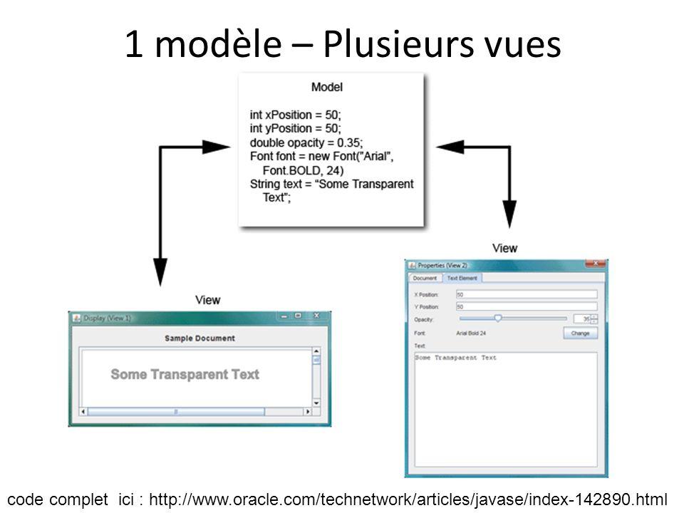 1 modèle – Plusieurs vues code complet ici : http://www.oracle.com/technetwork/articles/javase/index-142890.html