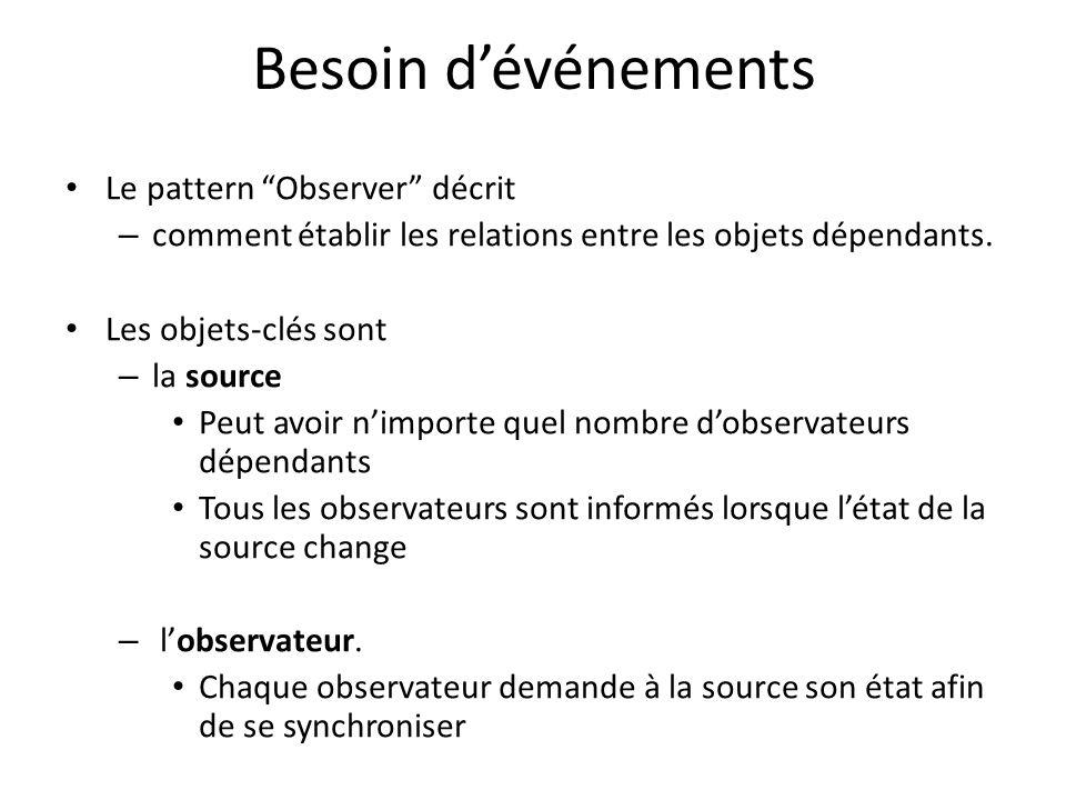 Besoin dévénements Le pattern Observer décrit – comment établir les relations entre les objets dépendants. Les objets-clés sont – la source Peut avoir