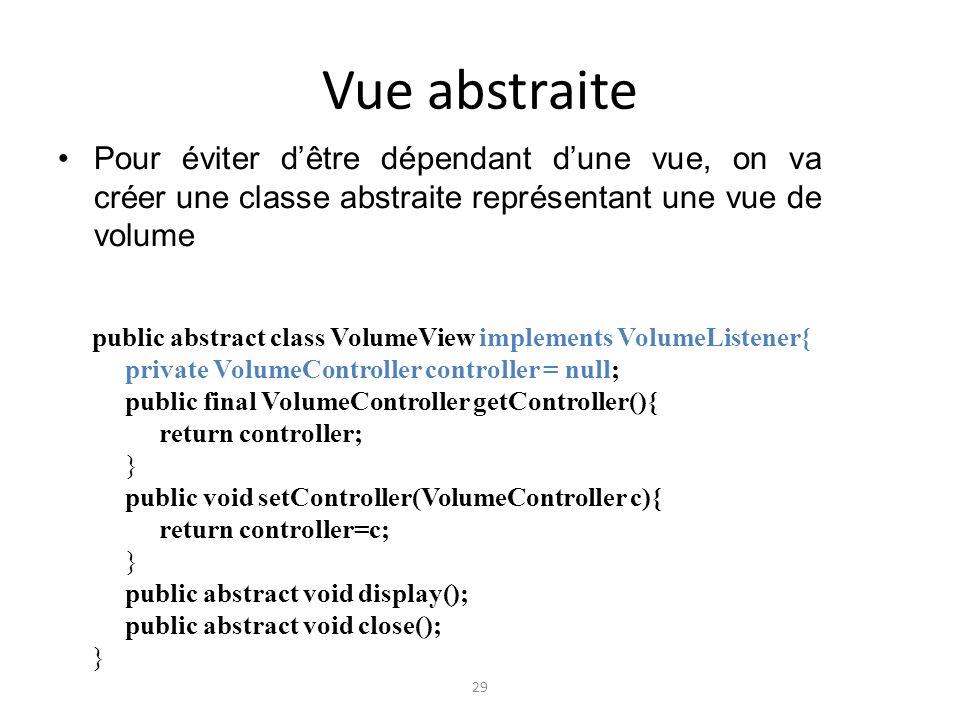 Vue abstraite Pour éviter dêtre dépendant dune vue, on va créer une classe abstraite représentant une vue de volume 29 public abstract class VolumeVie