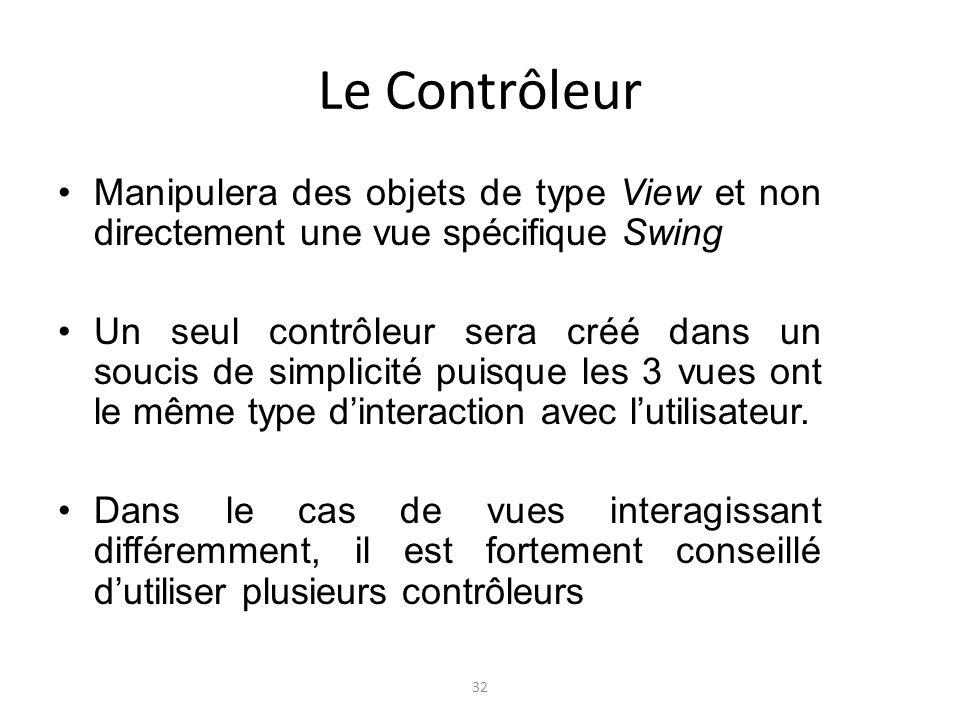 Le Contrôleur Manipulera des objets de type View et non directement une vue spécifique Swing Un seul contrôleur sera créé dans un soucis de simplicité