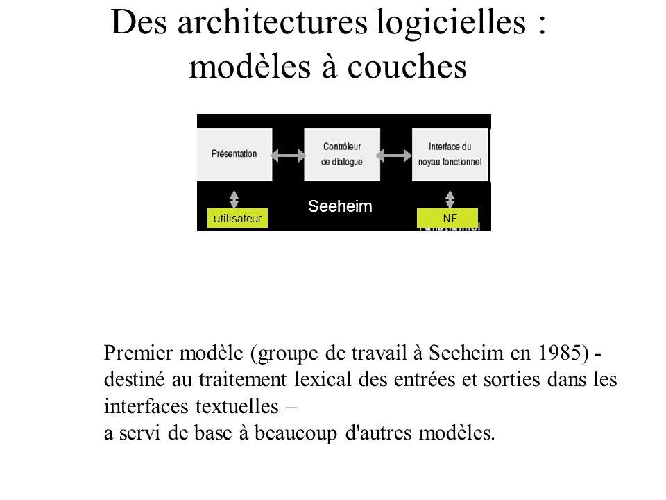 Des architectures logicielles : modèles à couches Seeheim Premier modèle (groupe de travail à Seeheim en 1985) - destiné au traitement lexical des ent