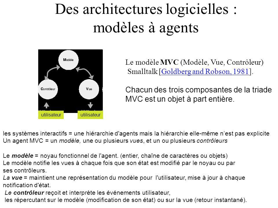 Des architectures logicielles : modèles à agents Le modèle MVC (Modèle, Vue, Contrôleur) Smalltalk [Goldberg and Robson, 1981].Goldberg and Robson, 19