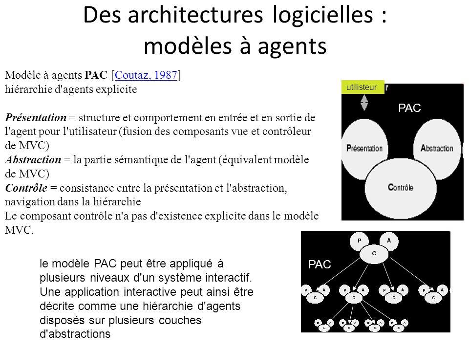 Des architectures logicielles : modèles à agents PAC utilisteur Modèle à agents PAC [Coutaz, 1987]Coutaz, 1987 hiérarchie d'agents explicite Présentat