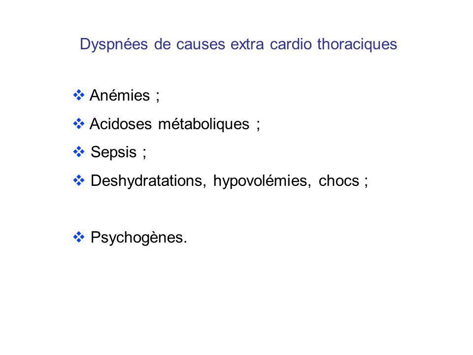 Dyspnées de causes extra cardio thoraciques Anémies ; Acidoses métaboliques ; Sepsis ; Deshydratations, hypovolémies, chocs ; Psychogènes.