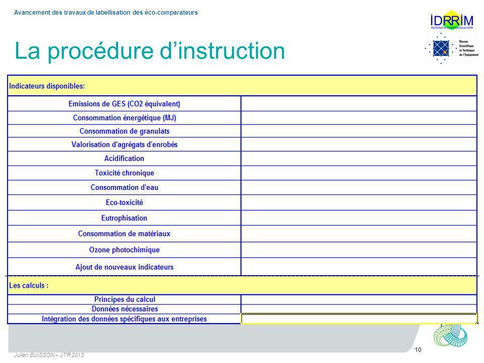 La procédure dinstruction Julien BUISSON – JTR 2013 10 Avancement des travaux de labellisation des éco-comparateurs