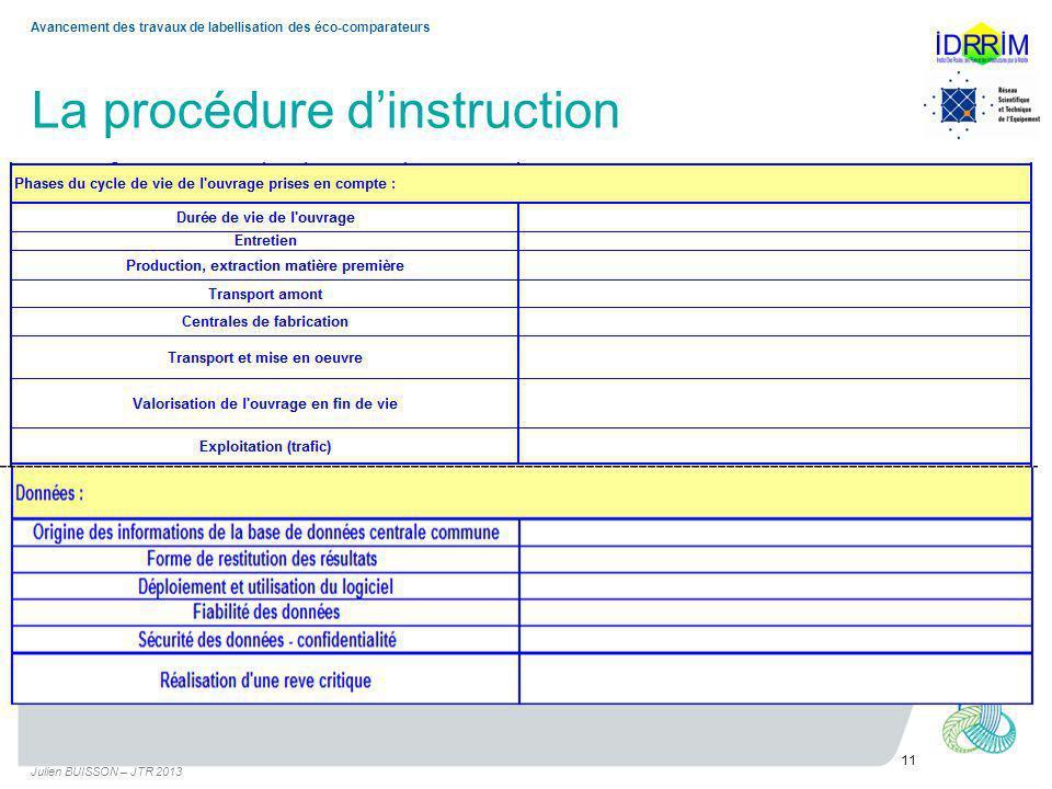 La procédure dinstruction Julien BUISSON – JTR 2013 11 Avancement des travaux de labellisation des éco-comparateurs