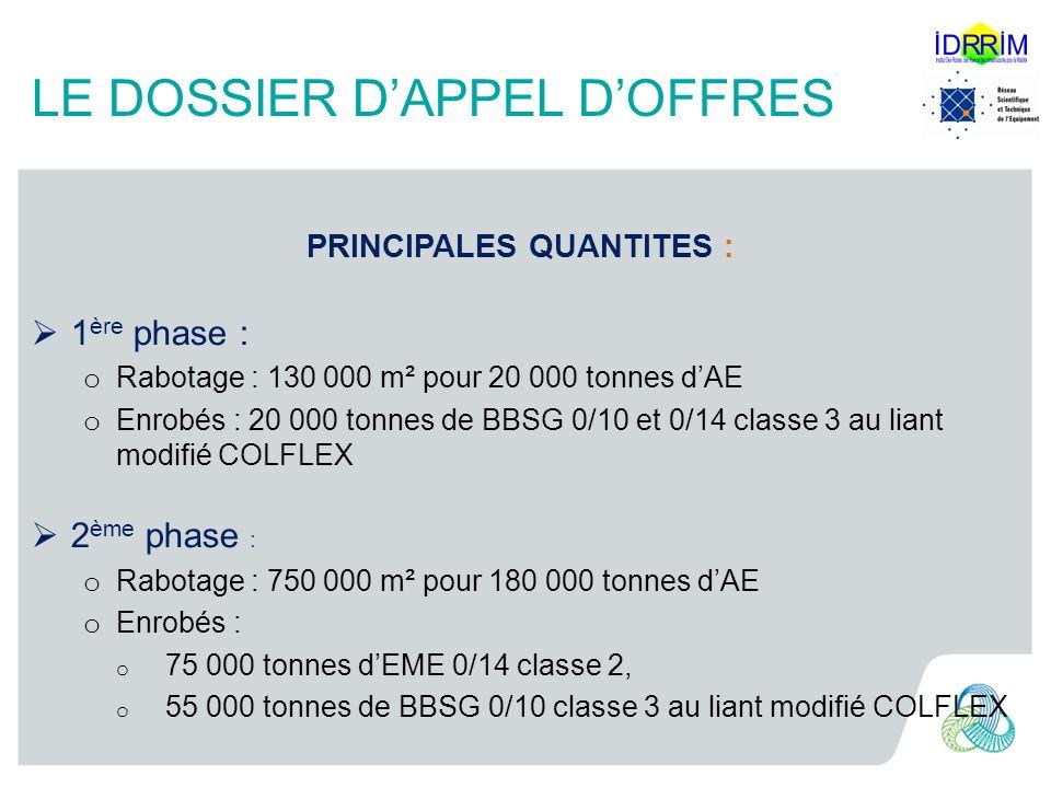 LE DOSSIER DAPPEL DOFFRES PRINCIPALES QUANTITES : 1 ère phase : o Rabotage : 130 000 m² pour 20 000 tonnes dAE o Enrobés : 20 000 tonnes de BBSG 0/10 et 0/14 classe 3 au liant modifié COLFLEX 2 ème phase : o Rabotage : 750 000 m² pour 180 000 tonnes dAE o Enrobés : o 75 000 tonnes dEME 0/14 classe 2, o 55 000 tonnes de BBSG 0/10 classe 3 au liant modifié COLFLEX