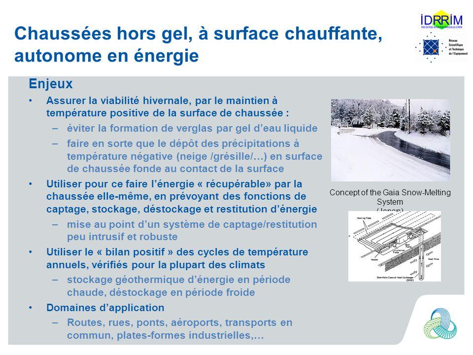 Chaussées hors gel, à surface chauffante, autonome en énergie Enjeux Assurer la viabilité hivernale, par le maintien à température positive de la surf