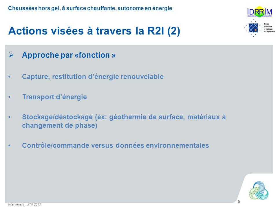 Actions visées à travers la R2I (2) Approche par «fonction » Capture, restitution dénergie renouvelable Transport dénergie Stockage/déstockage (ex: gé