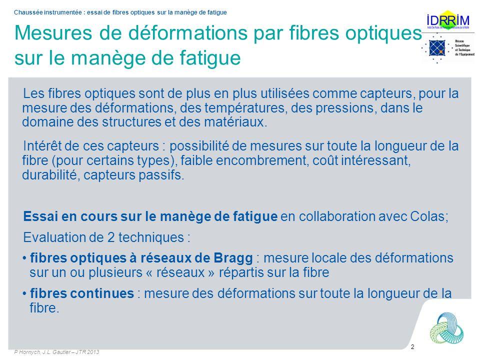 Mesures de déformations par fibres optiques sur le manège de fatigue Les fibres optiques sont de plus en plus utilisées comme capteurs, pour la mesure