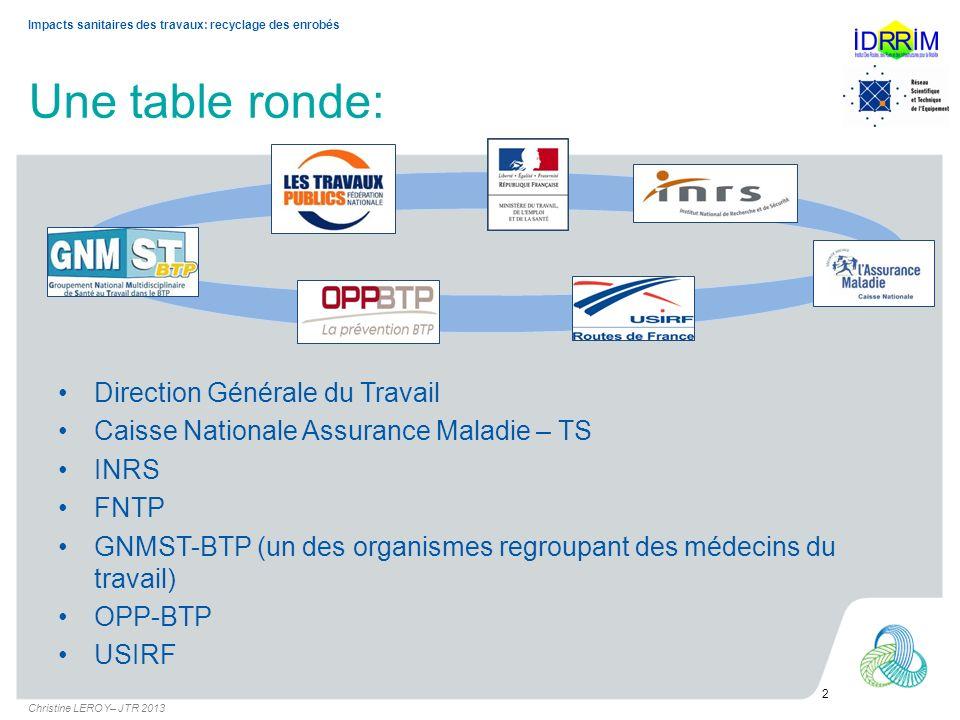 Une table ronde: Direction Générale du Travail Caisse Nationale Assurance Maladie – TS INRS FNTP GNMST-BTP (un des organismes regroupant des médecins