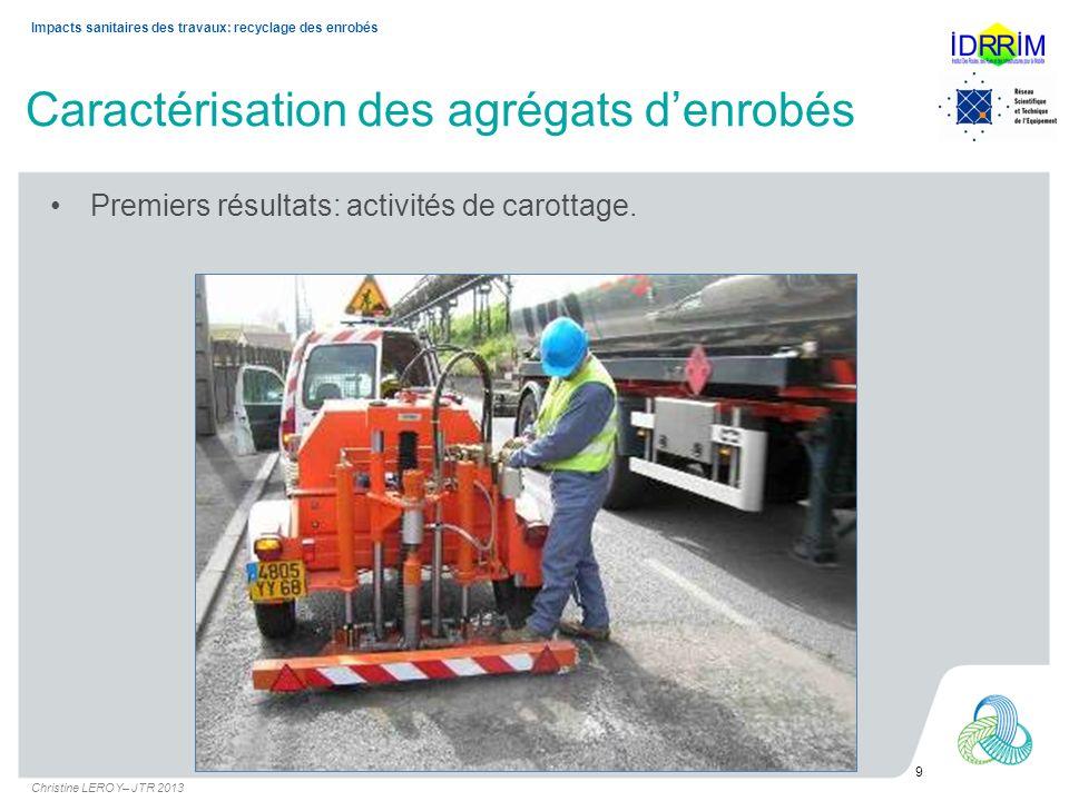 9 Christine LEROY– JTR 2013 Impacts sanitaires des travaux: recyclage des enrobés Caractérisation des agrégats denrobés Premiers résultats: activités