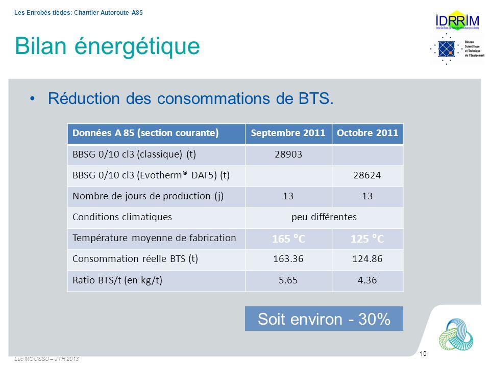 Bilan énergétique Réduction des consommations de BTS. Données A 85 (section courante)Septembre 2011Octobre 2011 BBSG 0/10 cl3 (classique) (t)28903 BBS