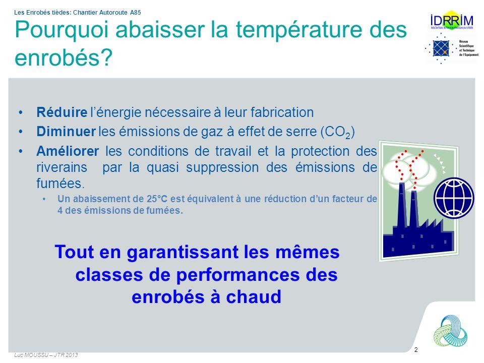 Pourquoi abaisser la température des enrobés? Réduire lénergie nécessaire à leur fabrication Diminuer les émissions de gaz à effet de serre (CO 2 ) Am