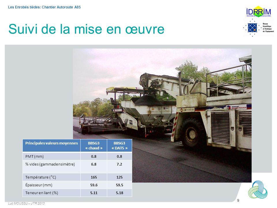Suivi de la mise en œuvre Luc MOUSSU – JTR 2013 9 Les Enrobés tièdes: Chantier Autoroute A85 Principales valeurs moyennesBBSG3 « chaud » BBSG3 « DAT5