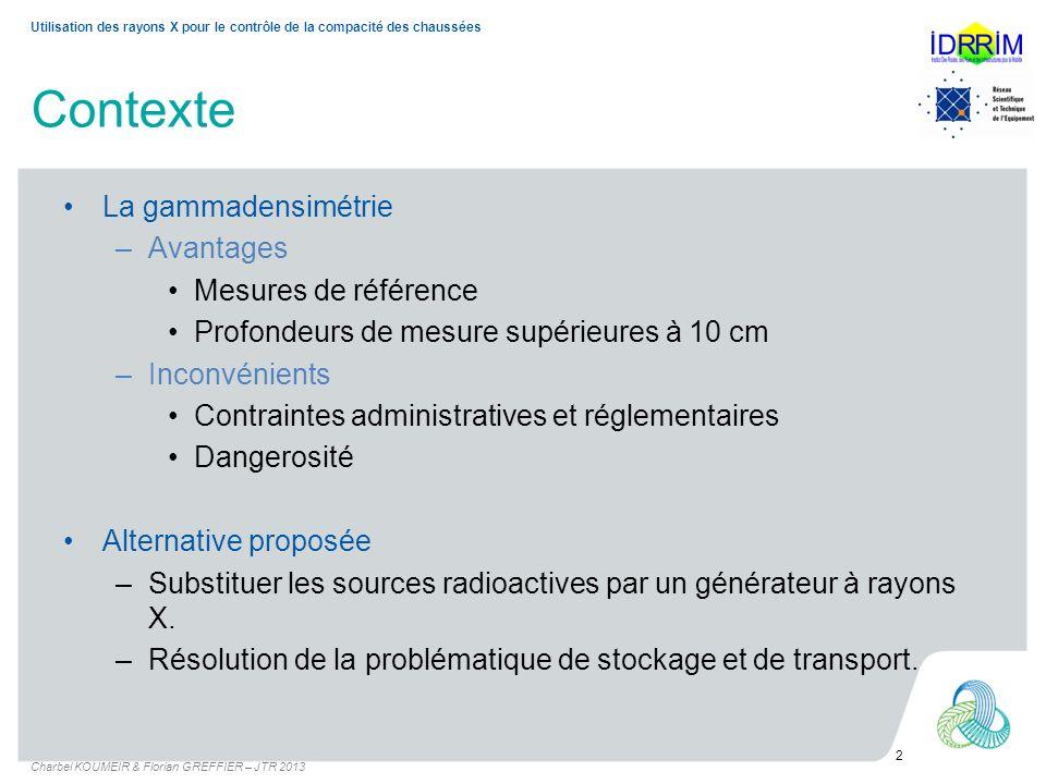 Contexte La gammadensimétrie –Avantages Mesures de référence Profondeurs de mesure supérieures à 10 cm –Inconvénients Contraintes administratives et r