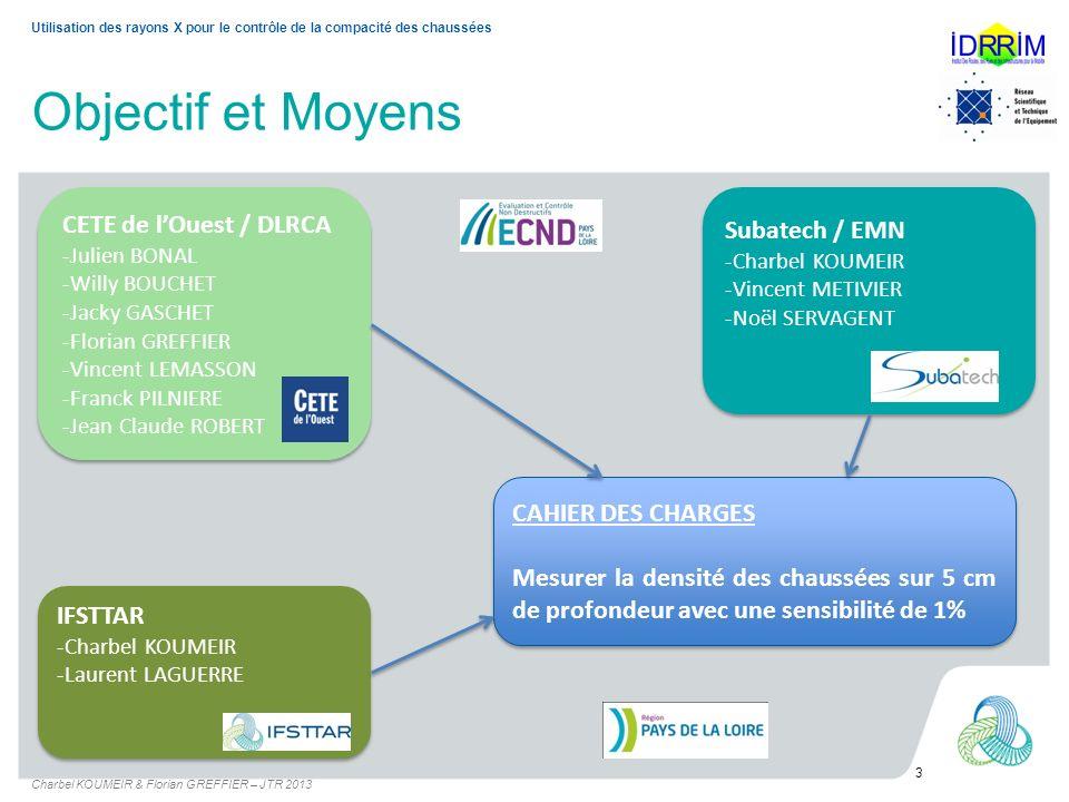 Objectif et Moyens Charbel KOUMEIR & Florian GREFFIER – JTR 2013 3 Utilisation des rayons X pour le contrôle de la compacité des chaussées CAHIER DES
