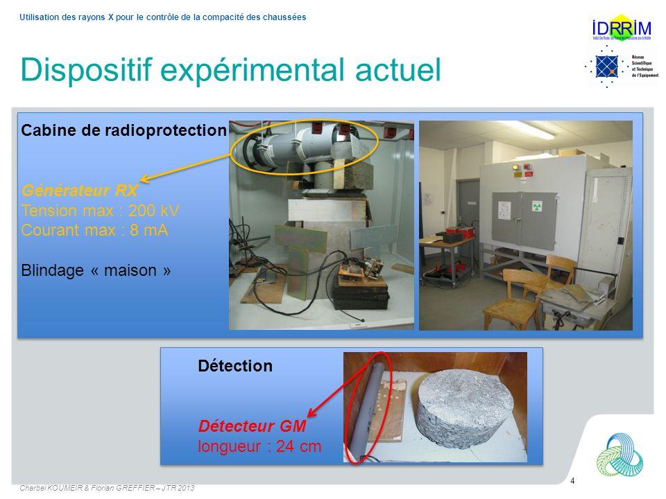 Dispositif expérimental actuel Charbel KOUMEIR & Florian GREFFIER – JTR 2013 4 Utilisation des rayons X pour le contrôle de la compacité des chaussées