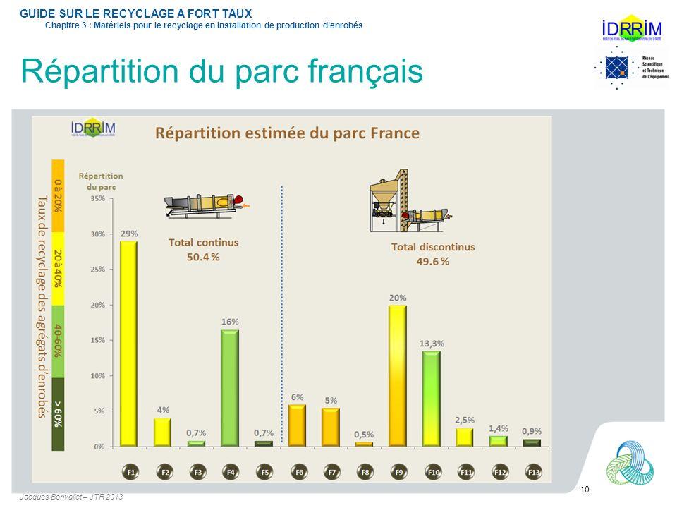 Répartition du parc français Jacques Bonvallet – JTR 2013 10 GUIDE SUR LE RECYCLAGE A FORT TAUX Chapitre 3 : Matériels pour le recyclage en installati