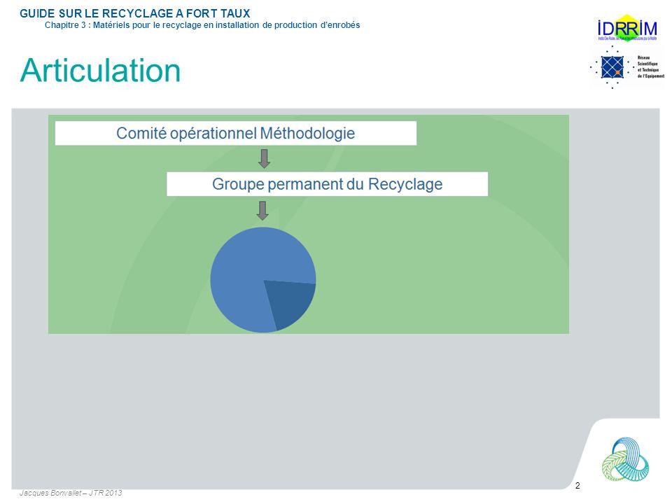 Articulation Jacques Bonvallet – JTR 2013 2 GUIDE SUR LE RECYCLAGE A FORT TAUX Chapitre 3 : Matériels pour le recyclage en installation de production