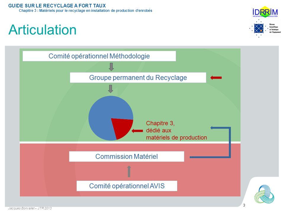 Articulation Jacques Bonvallet – JTR 2013 3 GUIDE SUR LE RECYCLAGE A FORT TAUX Chapitre 3 : Matériels pour le recyclage en installation de production
