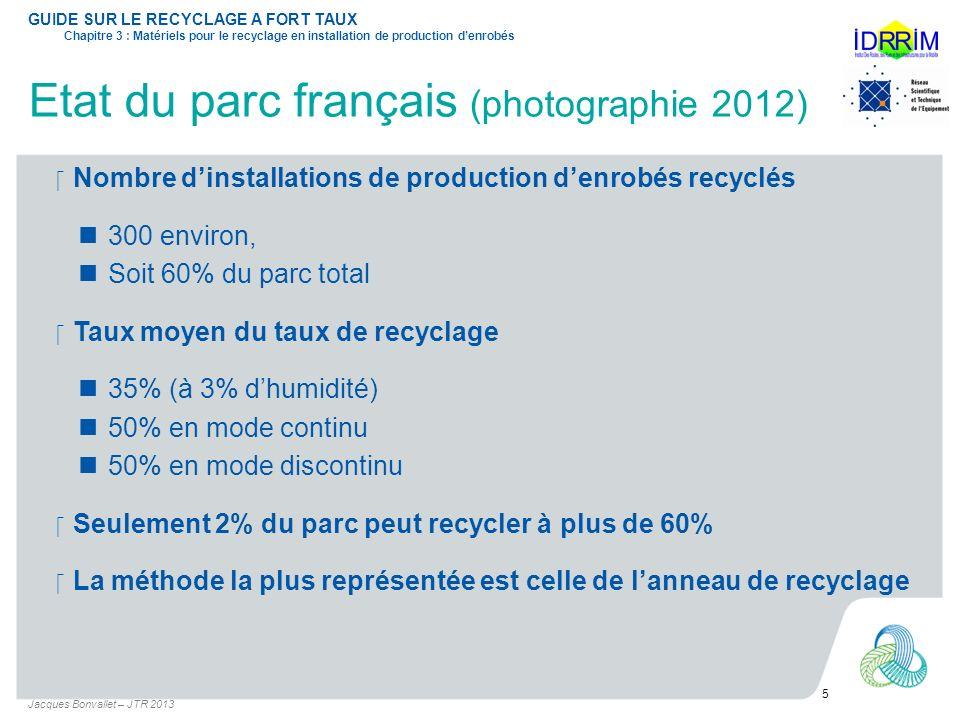 Etat du parc français (photographie 2012) Nombre dinstallations de production denrobés recyclés 300 environ, Soit 60% du parc total Taux moyen du taux