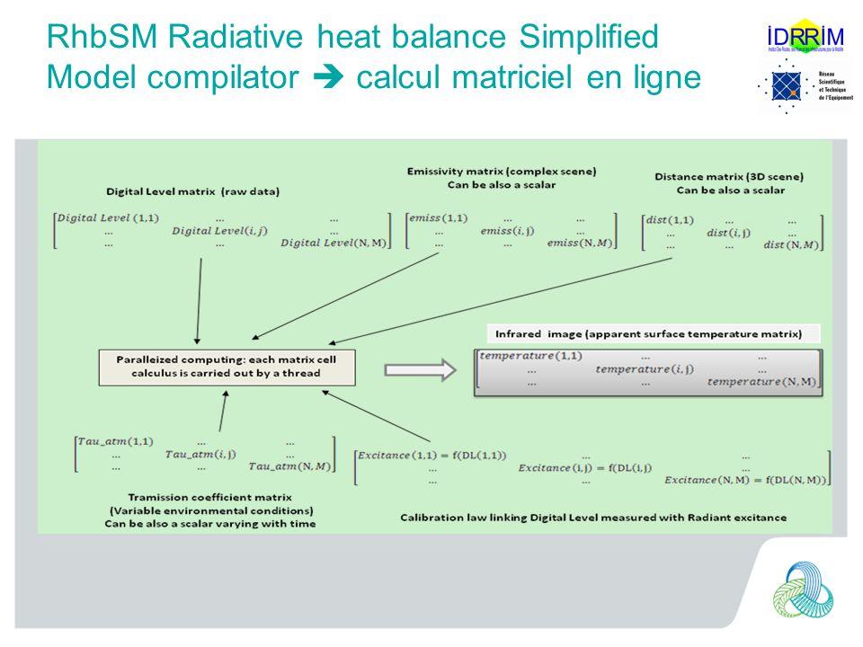 RhbSM Radiative heat balance Simplified Model compilator calcul matriciel en ligne