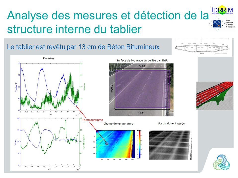 Analyse des mesures et détection de la structure interne du tablier Le tablier est revêtu par 13 cm de Béton Bitumineux