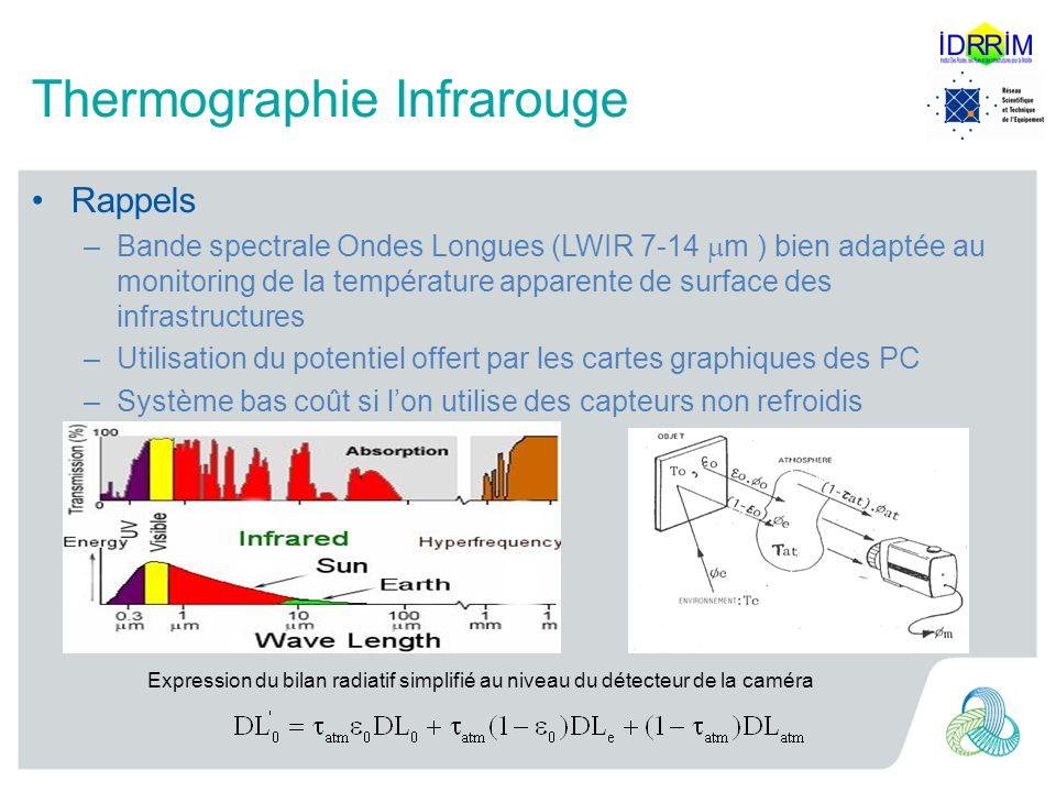 Thermographie Infrarouge Rappels –Bande spectrale Ondes Longues (LWIR 7-14 m ) bien adaptée au monitoring de la température apparente de surface des i