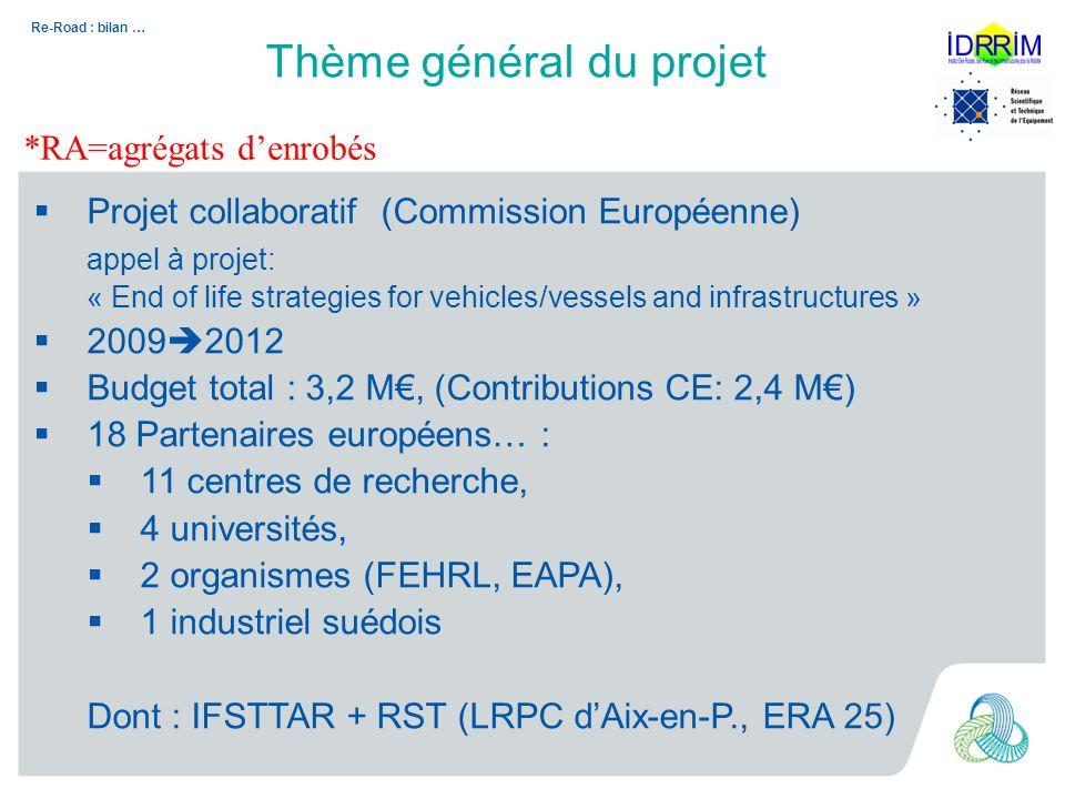 Re-Road : bilan … Thème général du projet *RA=agrégats denrobés Projet collaboratif (Commission Européenne) appel à projet: « End of life strategies for vehicles/vessels and infrastructures » 2009 2012 Budget total : 3,2 M, (Contributions CE: 2,4 M) 18 Partenaires européens… : 11 centres de recherche, 4 universités, 2 organismes (FEHRL, EAPA), 1 industriel suédois Dont : IFSTTAR + RST (LRPC dAix-en-P., ERA 25)