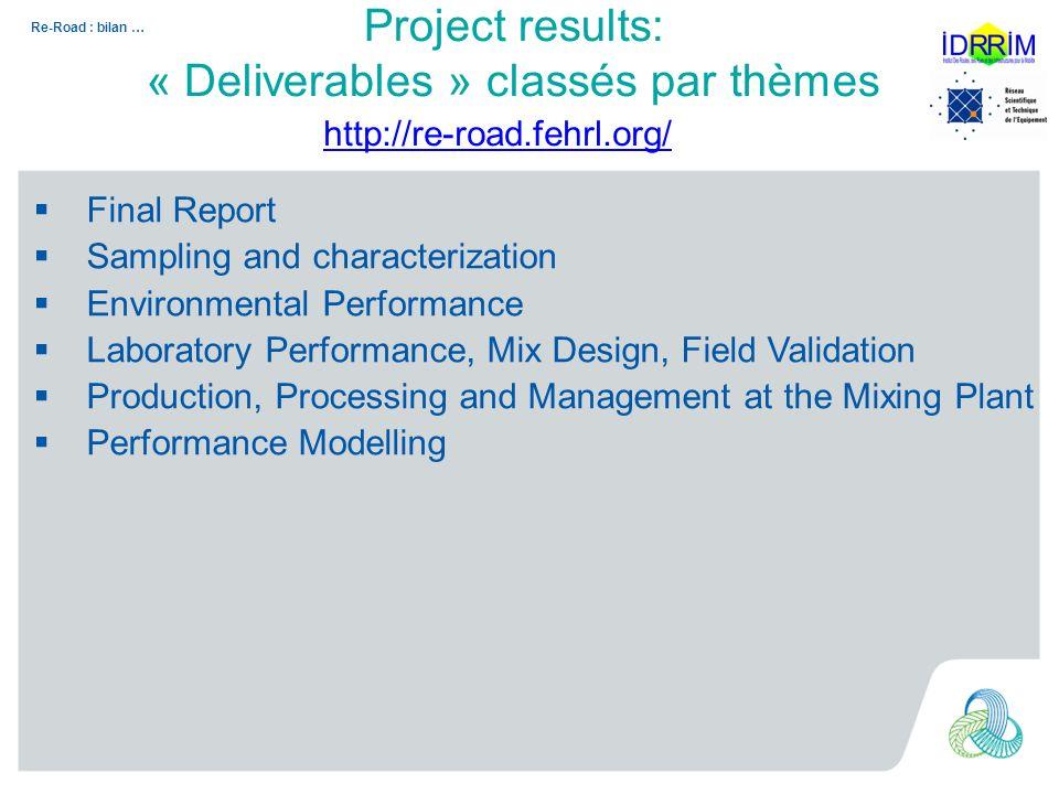 Re-Road : bilan … Final Report http://re-road.fehrl.org/ Project results: « Deliverables » classés par thèmes