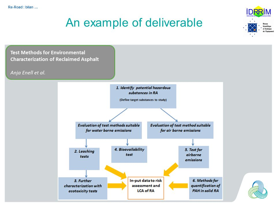 Re-Road : bilan … An example of deliverable