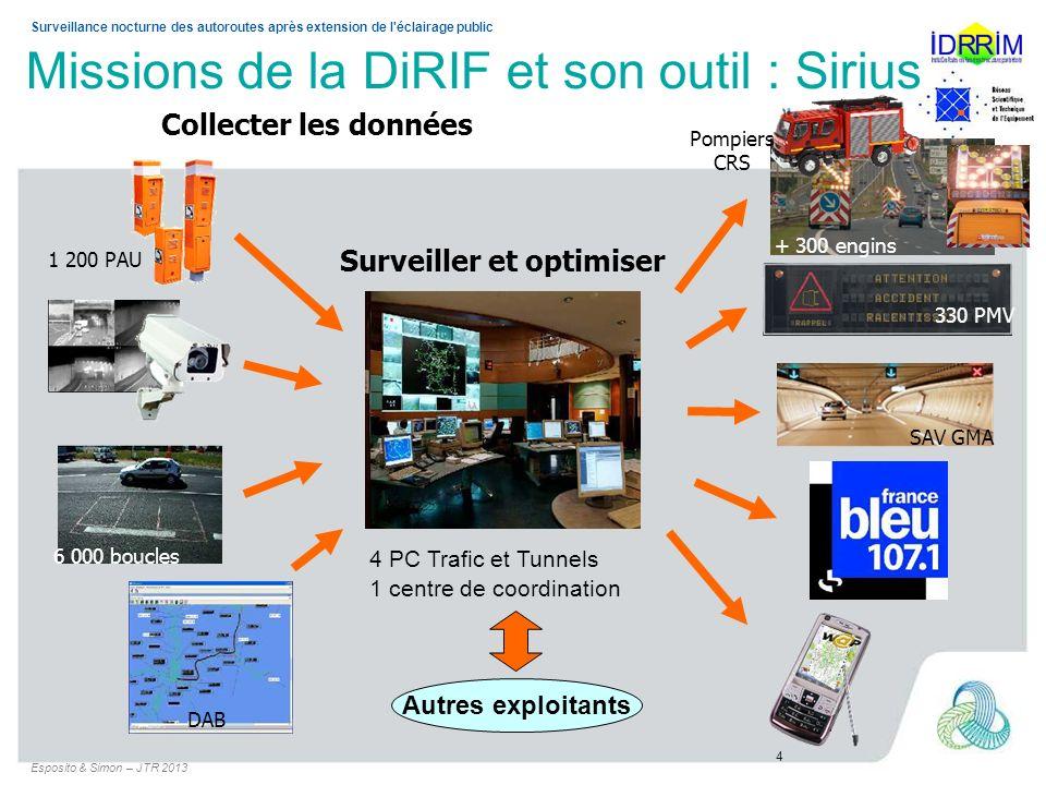 Surveillance nocturne des autoroutes après extension de l'éclairage public Missions de la DiRIF et son outil : Sirius 4 Surveiller et optimiser Collec