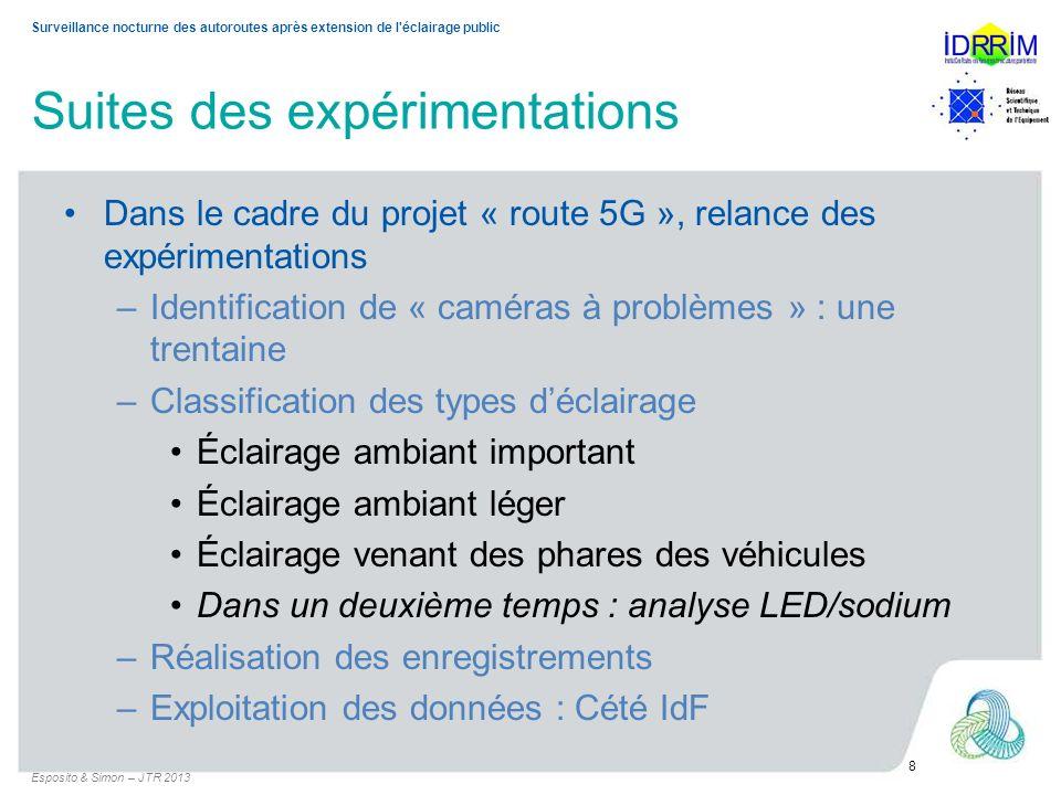 Surveillance nocturne des autoroutes après extension de l'éclairage public Suites des expérimentations Dans le cadre du projet « route 5G », relance d