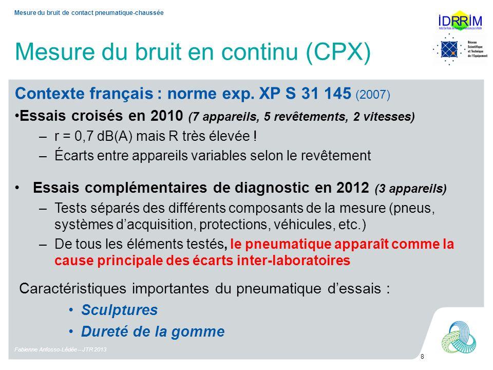 Mesure du bruit en continu (CPX) Fabienne Anfosso-Lédée – JTR 2013 8 Mesure du bruit de contact pneumatique-chaussée Contexte français : norme exp.