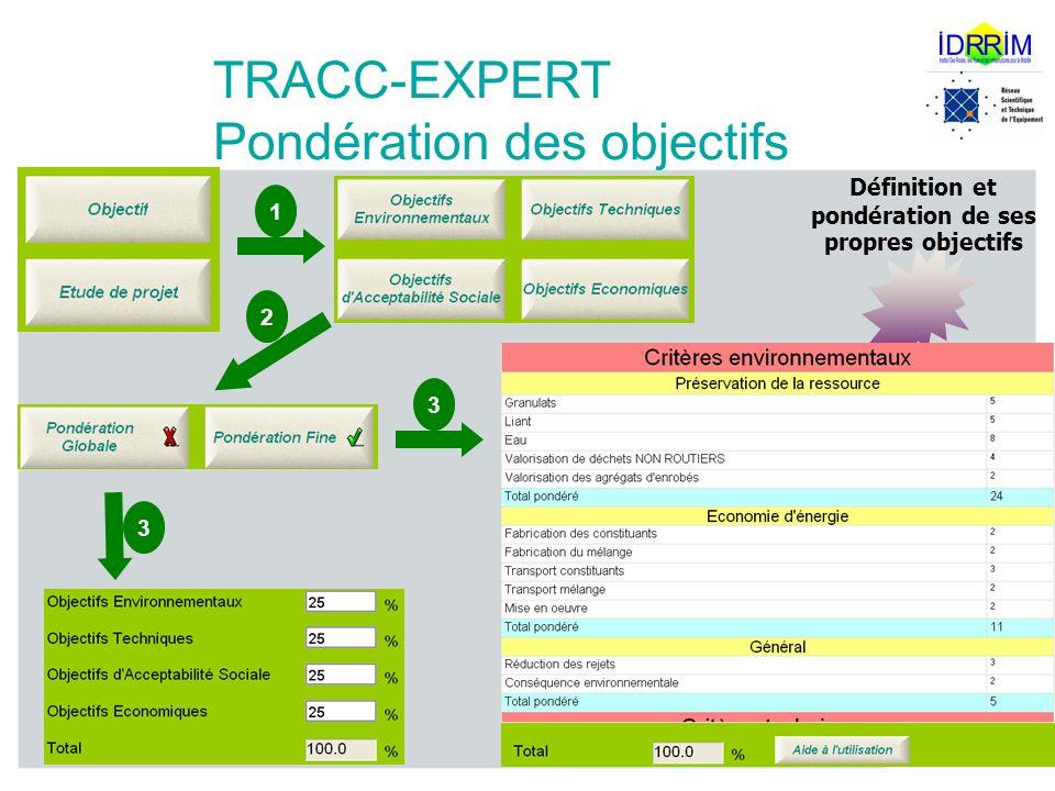Définition et pondération de ses propres objectifs Techniques Routières Adaptées au changement Climatique TRACC-EXPERT Pondération des objectifs 1 2 3