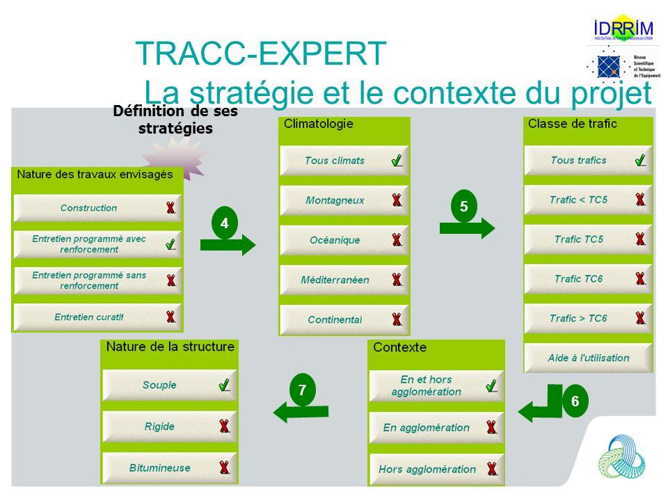 Définition de ses stratégies Techniques Routières Adaptées au changement Climatique TRACC-EXPERT La stratégie et le contexte du projet 4 5 6 7