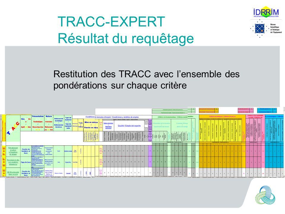Techniques Routières Adaptées au changement Climatique TRACC-EXPERT Résultat du requêtage Restitution des TRACC avec lensemble des pondérations sur ch