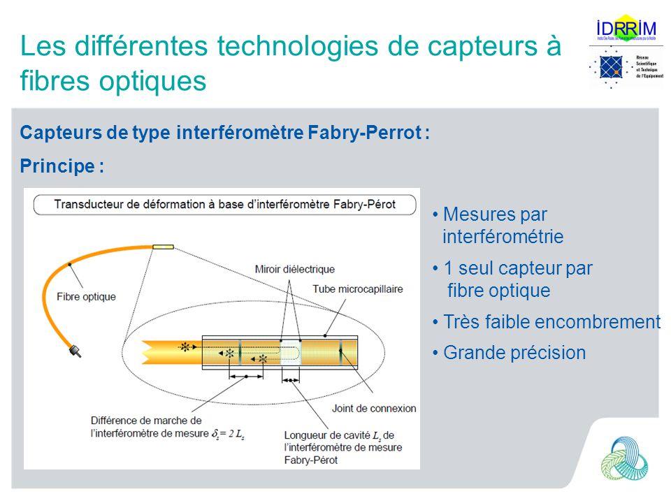Les différentes technologies de capteurs à fibres optiques Capteurs de type interféromètre Fabry-Perrot : Principe : Mesures par interférométrie 1 seul capteur par fibre optique Très faible encombrement Grande précision
