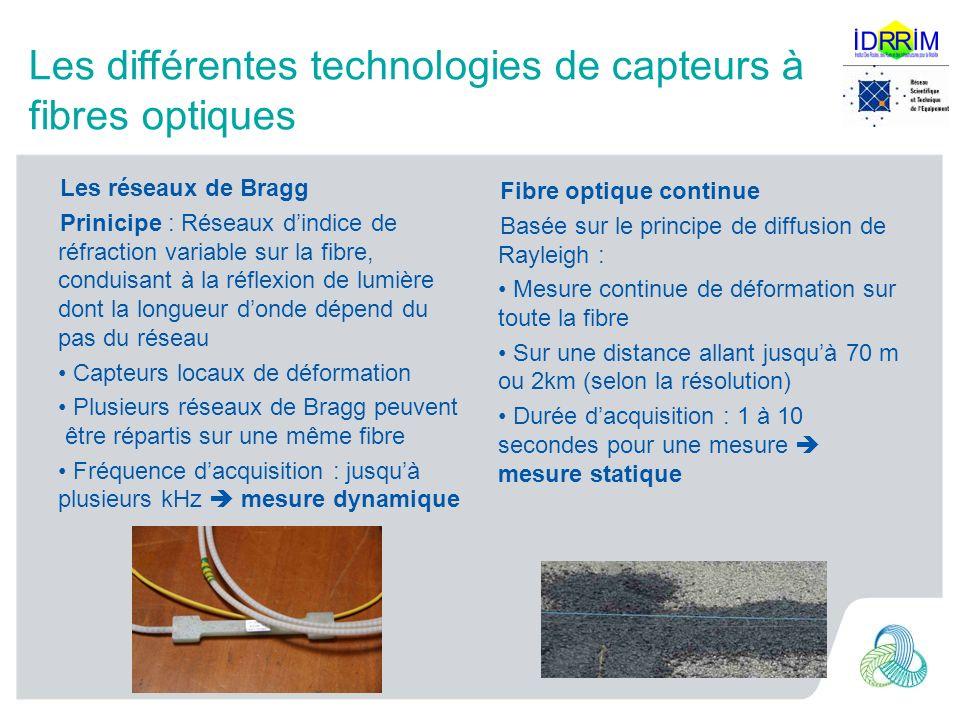 Les différentes technologies de capteurs à fibres optiques Les réseaux de Bragg Prinicipe : Réseaux dindice de réfraction variable sur la fibre, conduisant à la réflexion de lumière dont la longueur donde dépend du pas du réseau Capteurs locaux de déformation Plusieurs réseaux de Bragg peuvent être répartis sur une même fibre Fréquence dacquisition : jusquà plusieurs kHz mesure dynamique Fibre optique continue Basée sur le principe de diffusion de Rayleigh : Mesure continue de déformation sur toute la fibre Sur une distance allant jusquà 70 m ou 2km (selon la résolution) Durée dacquisition : 1 à 10 secondes pour une mesure mesure statique