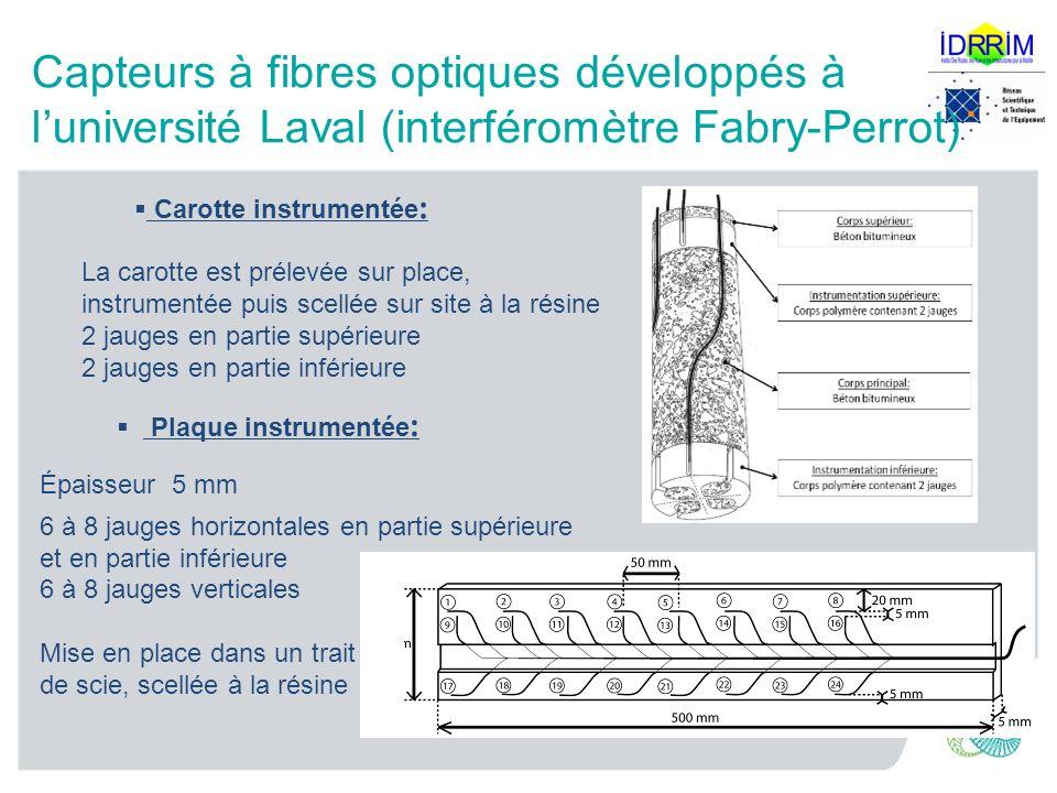 Capteurs à fibres optiques développés à luniversité Laval (interféromètre Fabry-Perrot) Carotte instrumentée : La carotte est prélevée sur place, inst