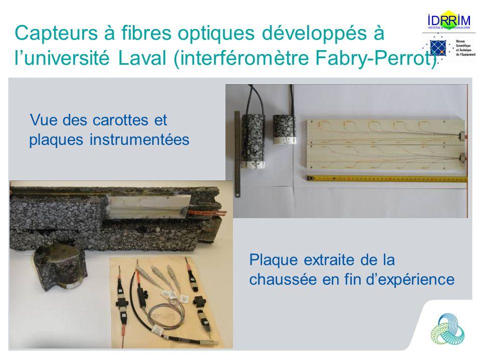 Capteurs à fibres optiques développés à luniversité Laval (interféromètre Fabry-Perrot) Vue des carottes et plaques instrumentées Plaque extraite de la chaussée en fin dexpérience